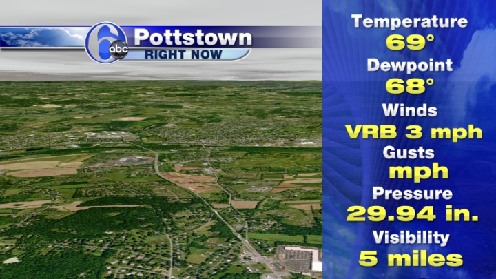 Pottstown Current Conditions