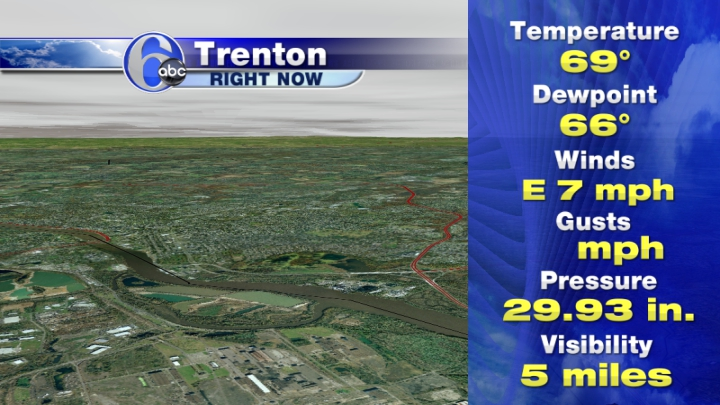 Trenton Current Conditions