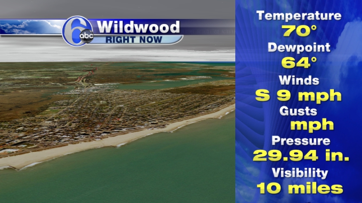 Wildwood Current Conditions