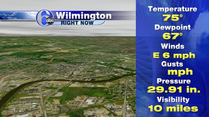 Wilmington Current Conditions