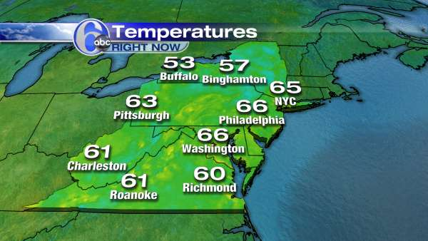 Mid-Atlantic Temperatures