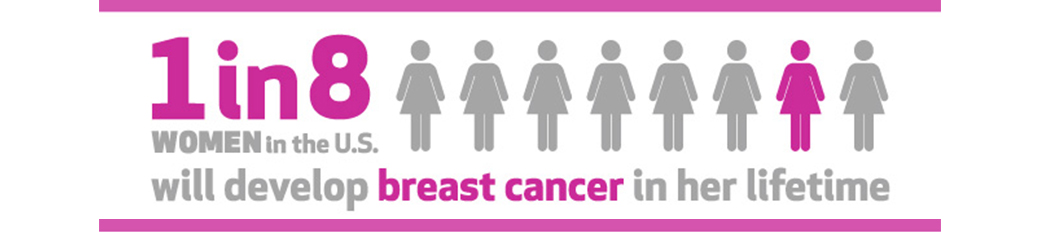 We Ve Teamed Up With Houston Methodist To Give You The Details You Need To Know About Breast Cancer Abc13 Houston