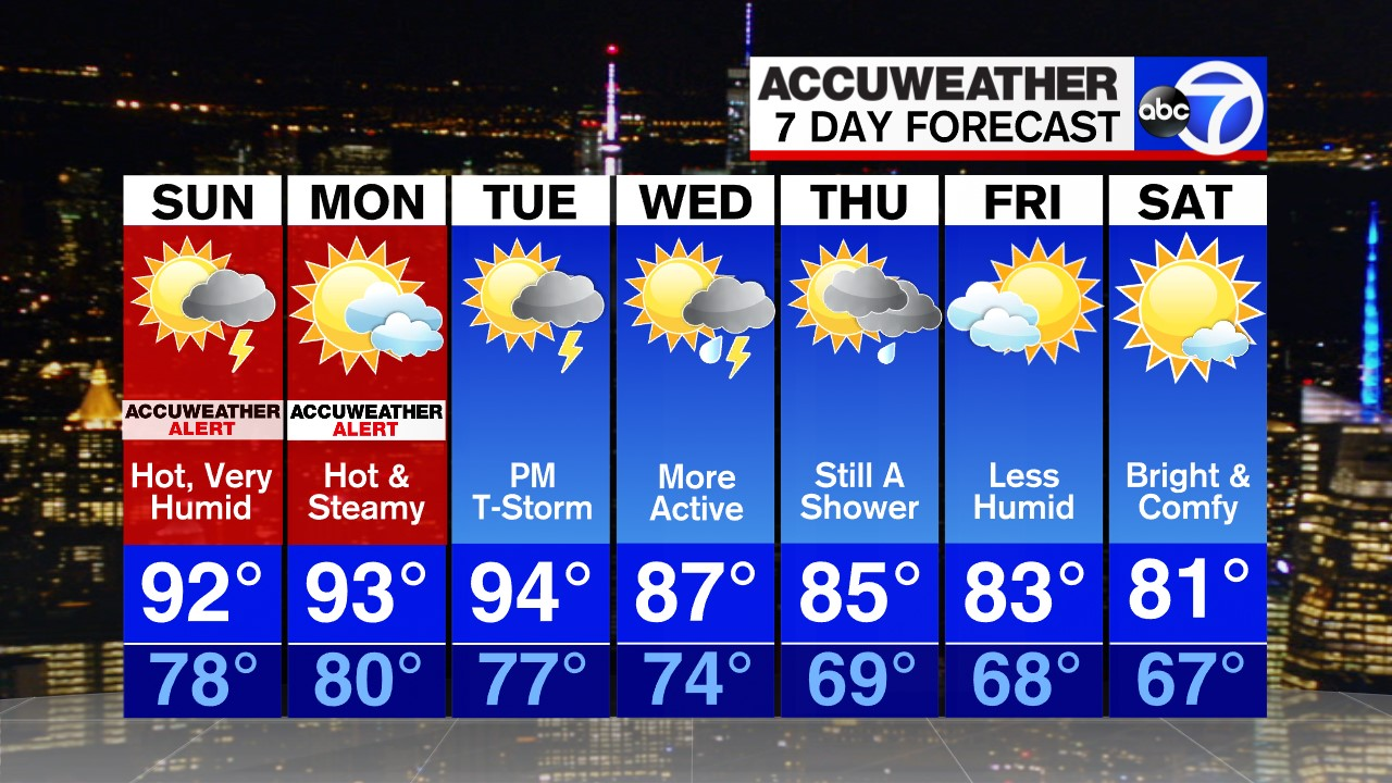 NYC Weather: Stretch of beautiful days ahead | abc7ny com