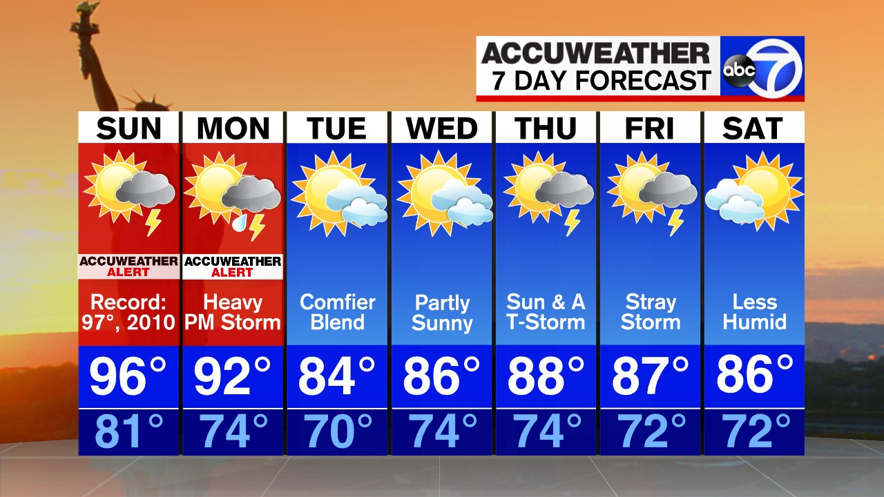 Looking For Warm Weather In All Wrong >> Nyc Weather Thunderstorms Break The Heat Wave Abc7ny Com