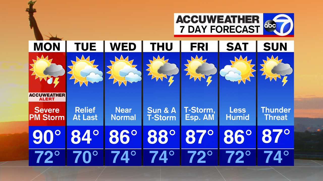 7-day forecast - accuweather